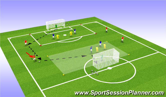 Football/Soccer Session Plan Drill (Colour): Task 2 - Speed Endurance