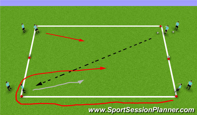 Football/Soccer Session Plan Drill (Colour): 2v1/2v2