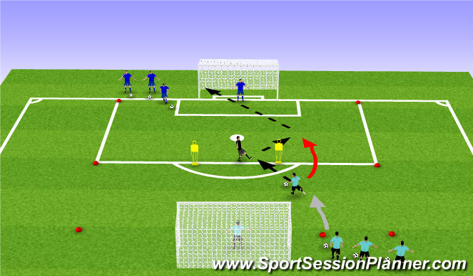 Football/Soccer Session Plan Drill (Colour): Passing/Finishing