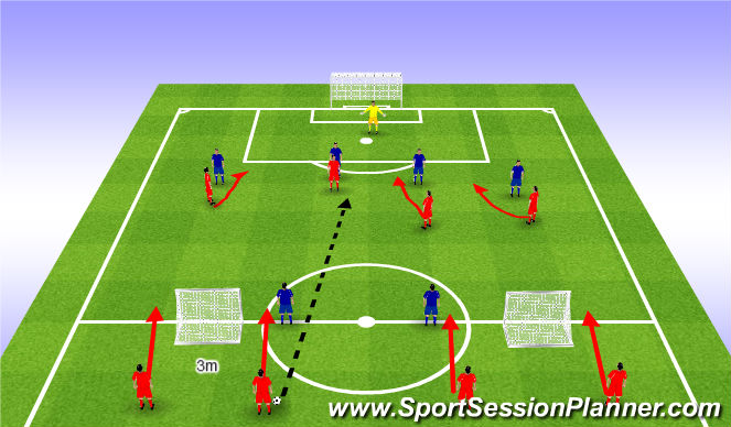 Football/Soccer Session Plan Drill (Colour): Playing Direct 6v4. Bezpośrednie granie 6v4.