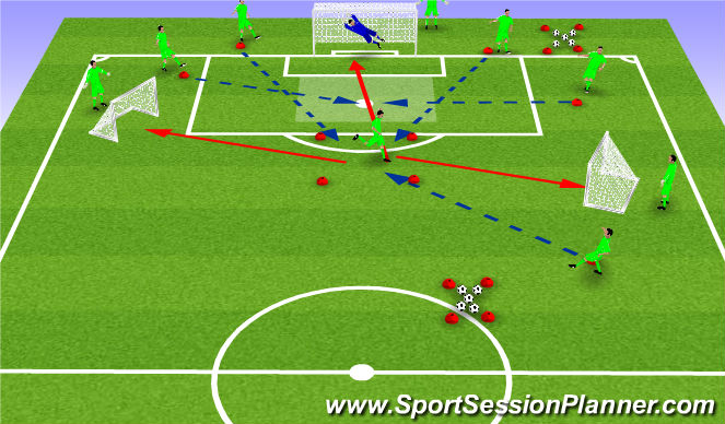 Football/Soccer Session Plan Drill (Colour): Varible