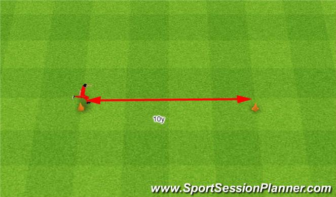 Football/Soccer Session Plan Drill (Colour): Forwards Run. Bieg Przodem.