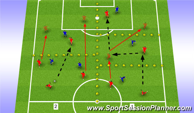 Football/Soccer Session Plan Drill (Colour): 3v2 into 3v1