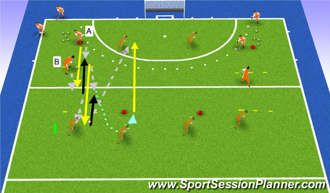 Hockey Session Plan Drill (Colour): give&go