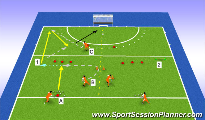 Hockey Session Plan Drill (Colour): combo side