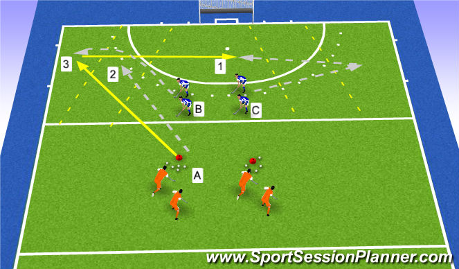 Hockey Session Plan Drill (Colour): 2v1 positioning D