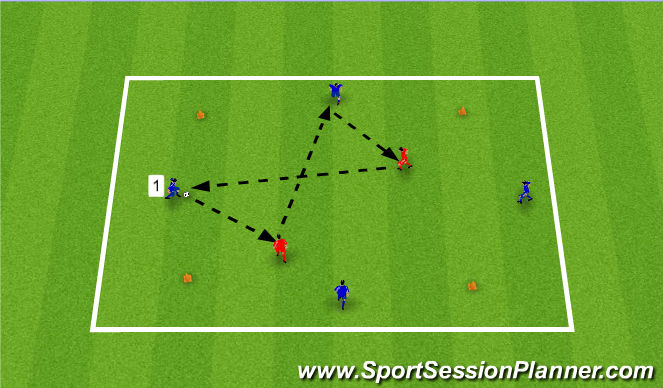 Football/Soccer Session Plan Drill (Colour): Warm up ( 15 min)