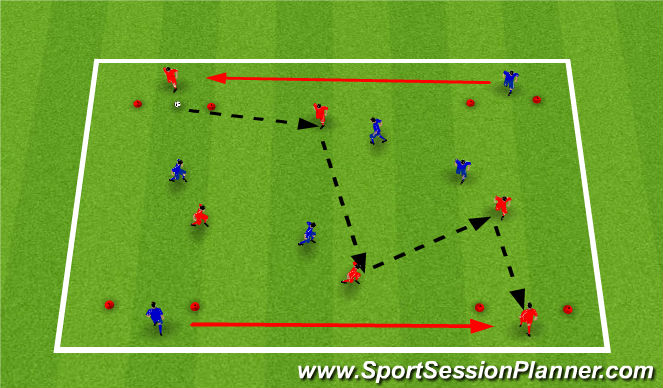 Football/Soccer Session Plan Drill (Colour): SSG with Targets (20 min)