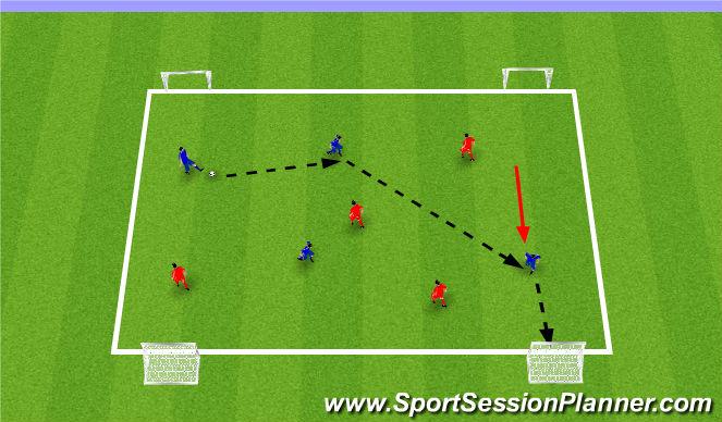 Football/Soccer Session Plan Drill (Colour): 4 goal game (20 min)