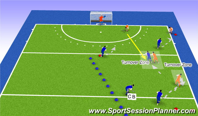 Hockey Session Plan Drill (Colour): End game
