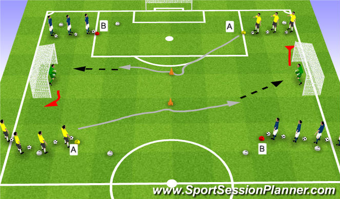 Football/Soccer Session Plan Drill (Colour): Technical (8 Mins)