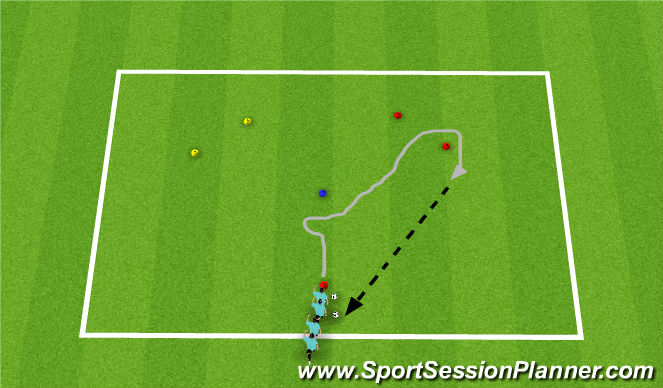 Football/Soccer Session Plan Drill (Colour): Coerver Moves/ warmup