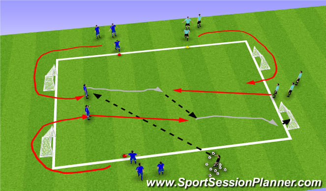 Football/Soccer Session Plan Drill (Colour): 2v2 - with 2nd defender delay SSG