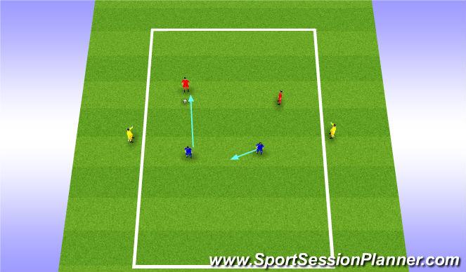 Football/Soccer Session Plan Drill (Colour): Defending 2v2's