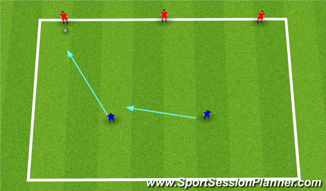Football/Soccer Session Plan Drill (Colour): Defending 3v2's