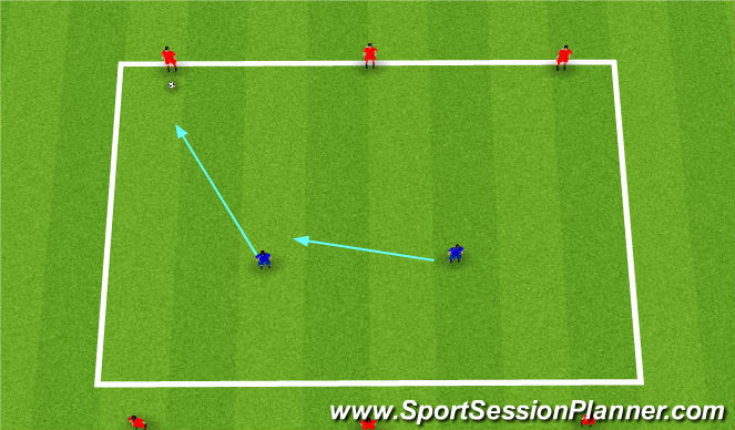 Football/Soccer Session Plan Drill (Colour): Defending 3v2's Multi-Directional