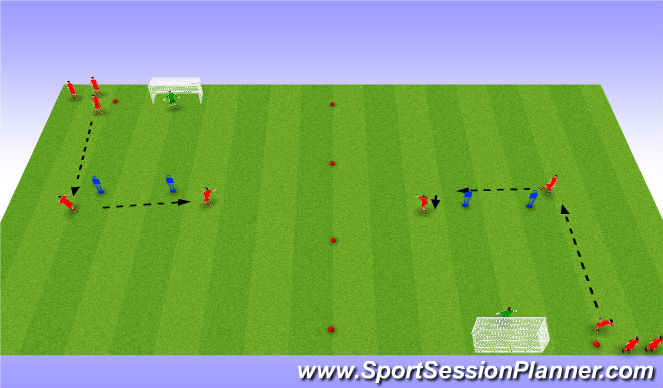 Football/Soccer Session Plan Drill (Colour): Striking/finishing 1