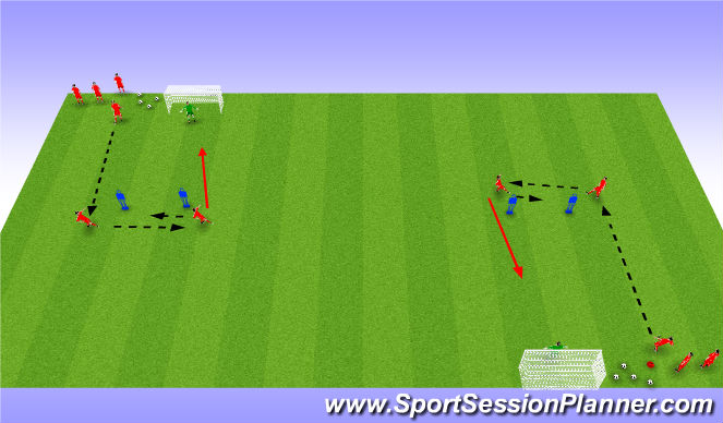 Football/Soccer Session Plan Drill (Colour): Striking/finishing 3