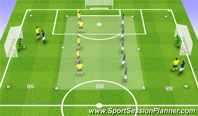 Football/Soccer Session Plan Drill (Colour): Game Related (8 Mins)