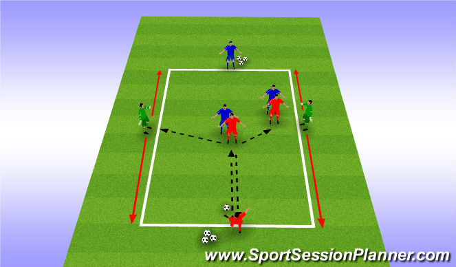 Football/Soccer Session Plan Drill (Colour): Progressions
