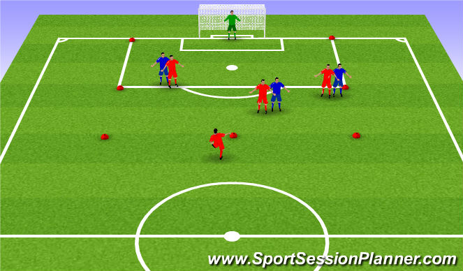 Football/Soccer Session Plan Drill (Colour): SSG - Spinning Off