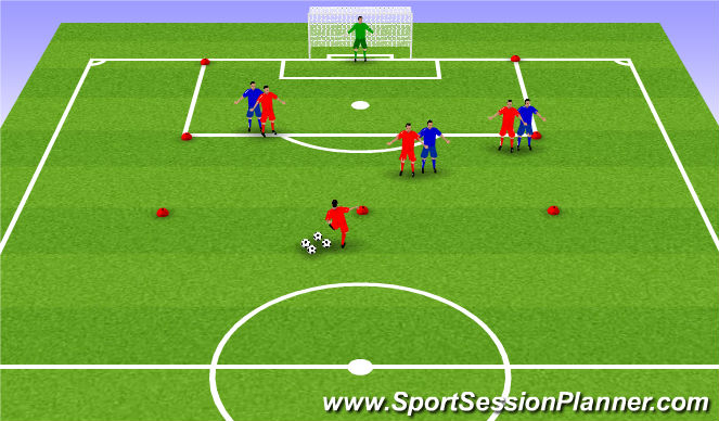 Football/Soccer Session Plan Drill (Colour): SSG - Screening the Ball