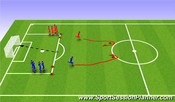Football/Soccer Session Plan Drill (Colour): Dynamic Warm Up - Progression 2