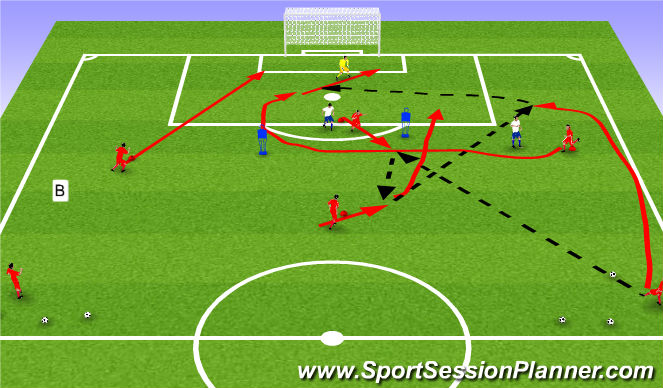 Football/Soccer Session Plan Drill (Colour): Aðalþáttur 1 - Leikrænþjálfun: