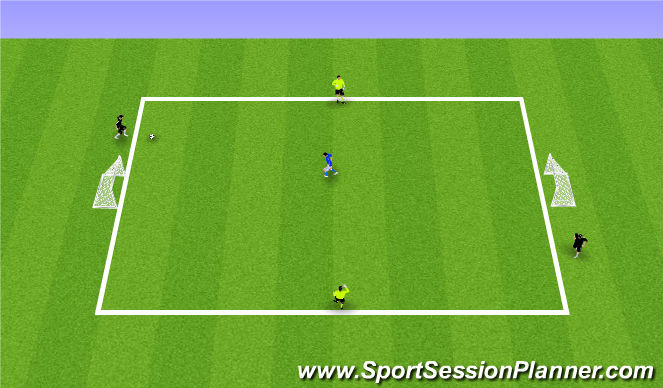 Football/Soccer Session Plan Drill (Colour): 1v1+2N
