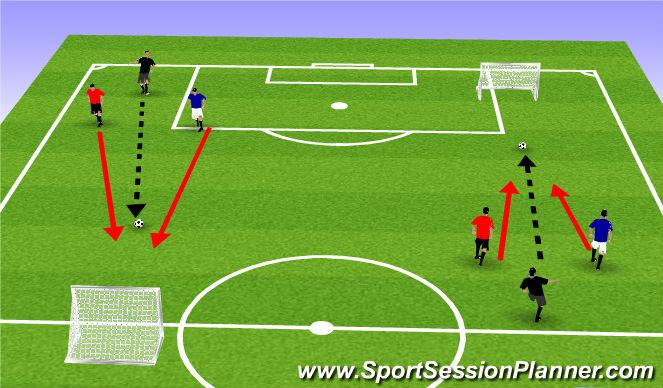 Football/Soccer Session Plan Drill (Colour): Pine Glen Week 7 ODP U6-U8 7:00-8:00am