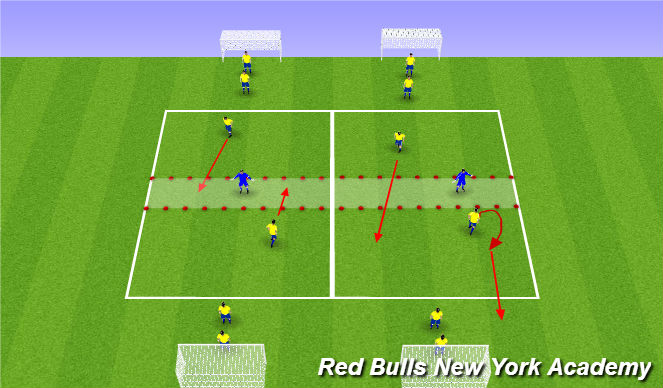 Football/Soccer Session Plan Drill (Colour): Warm up Activator