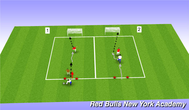 Football/Soccer Session Plan Drill (Colour): Breakaway / 1v1
