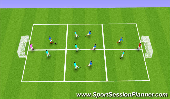 Football/Soccer Session Plan Drill (Colour): Midfield Build Up