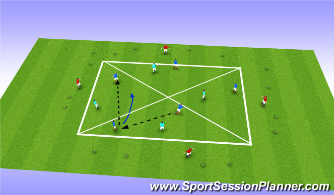 Football/Soccer Session Plan Drill (Colour): Step 3: Possession and Movement Out of Space