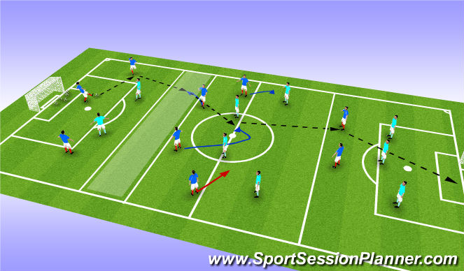 Football/Soccer Session Plan Drill (Colour): Step 5: Positional & Movement in and out of Space