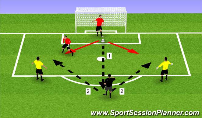 Fútbol Ejercicio del Plan de Sesiones (Color): Pantalla 4