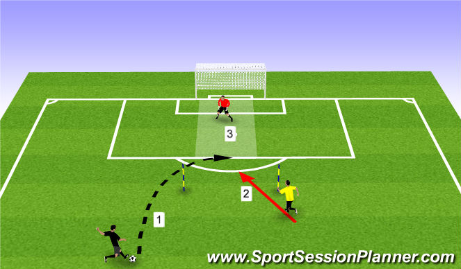 Football/Soccer Session Plan Drill (Colour): Pantalla 5