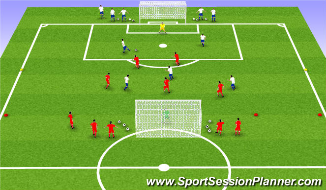 Football/Soccer Session Plan Drill (Colour): Aðalþáttur 2 - Leikrænþjálfun:
