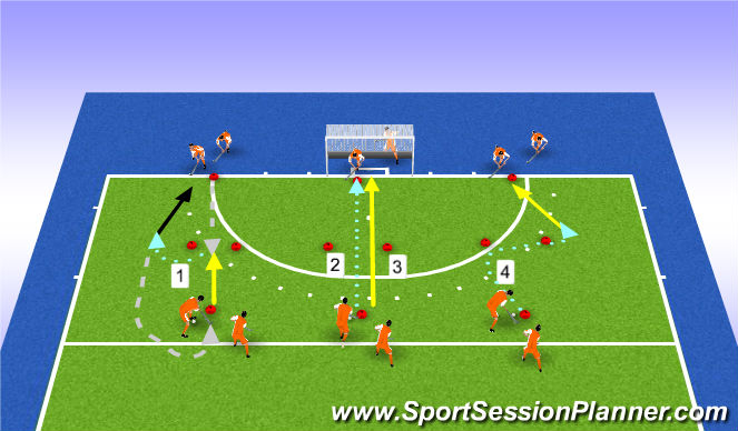 Hockey Session Plan Drill (Colour): passing warm up