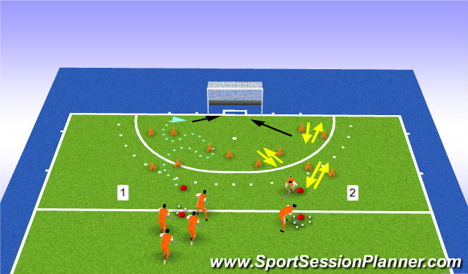 Hockey Session Plan Drill (Colour): carrying+passing