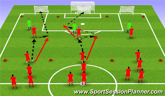 Football/Soccer Session Plan Drill (Colour): Shielding/Pass and Move