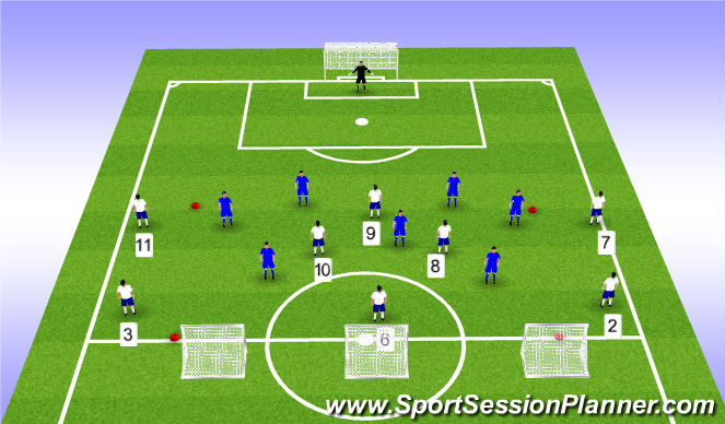 Football/Soccer Session Plan Drill (Colour): ESSG - 8v8