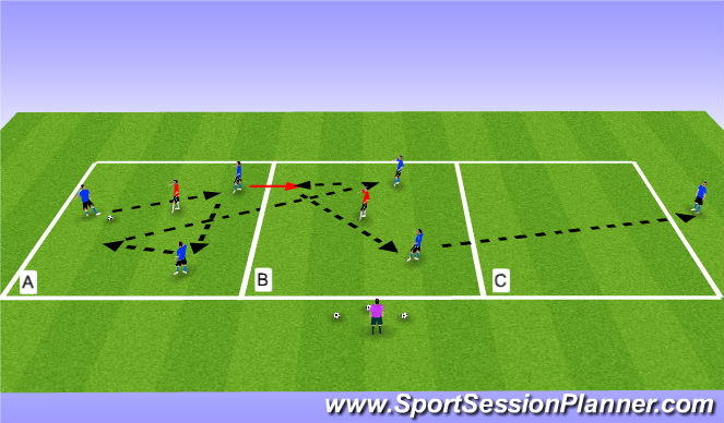 Football/Soccer Session Plan Drill (Colour): Progressive 3v1