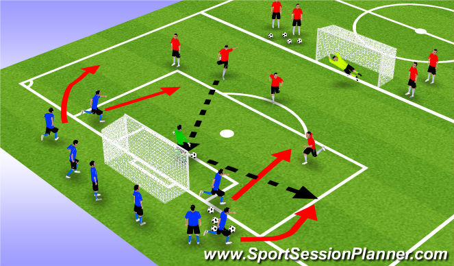 Football/Soccer Session Plan Drill (Colour): 4v4 Flying Changes