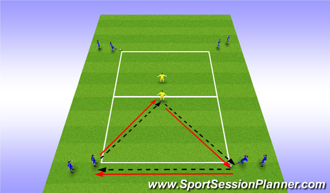 Football/Soccer Session Plan Drill (Colour): Passing Activity
