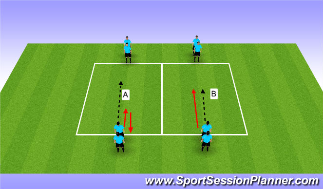 Football/Soccer Session Plan Drill (Colour): Agility/Technical Warm Up