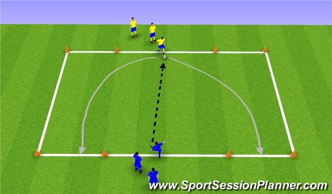 Football/Soccer Session Plan Drill (Colour): 1v1 Dribbling (Gates)