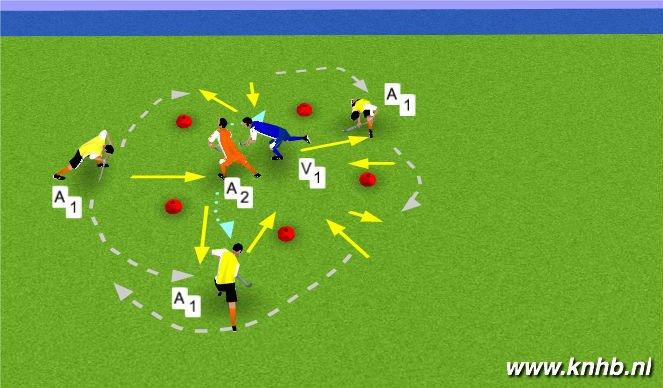 Hockey Session Plan Drill (Colour): Pentagram