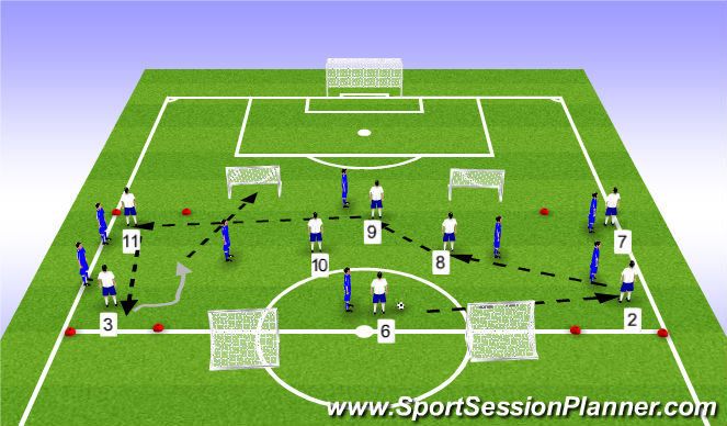 Football/Soccer Session Plan Drill (Colour): 8v8 to small goals