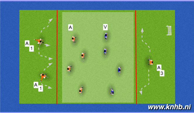 Hockey Session Plan Drill (Colour): BB en NBB spel